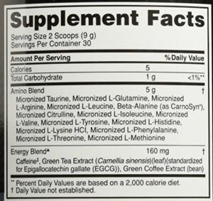 Supplements Facts